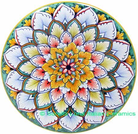 Ceramic Majolica Plate G08 Green Yellow Red 739 20cm