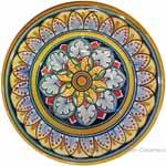 Hanging/Dipping Plate - Yellow Green Pinwheel - 12cm